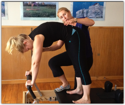 About the Pilates Method