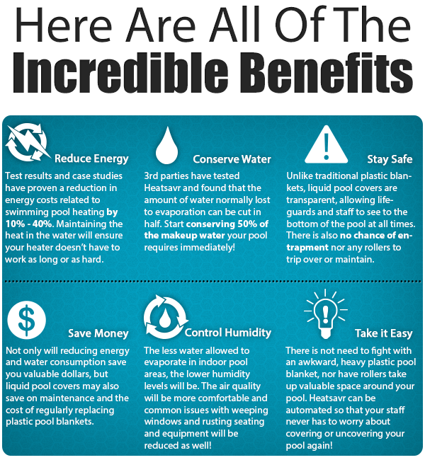 Here are all of the incredible benefits of Heatsavr: Reduce Energy, Conserve Water, Stay Safe, Save Money, Control Humidity, Take it Easy