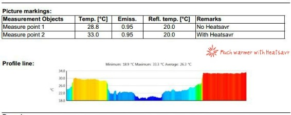 thermography report showing heat retention properties of heatsavr the liquid solar pool cover