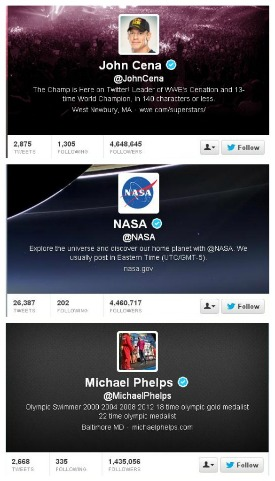 Famous Tweeters John Cena NASA Michael Phelps