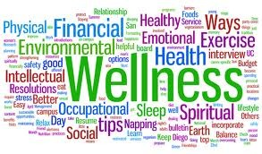 Clinical Testing | Corporate Wellness Programs