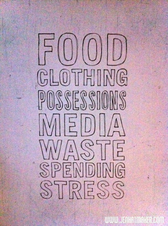 food-clothing-possessions