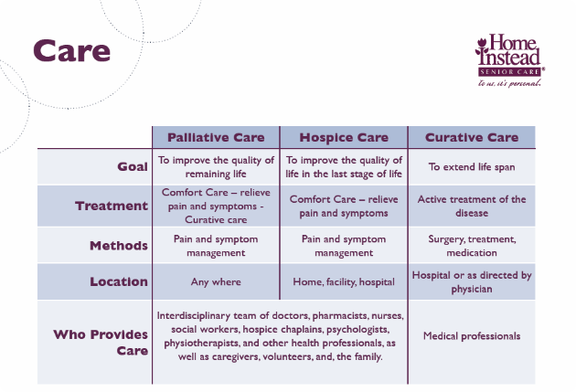 hospice palliative care Welcome to our online community welcome to our online member community we hope you will explore the various features our site has to offer we created this online space for log on and create a dynamic member profile, collaborate on projects, share your ideas and expertise – and, most important, connect with your fellow members.